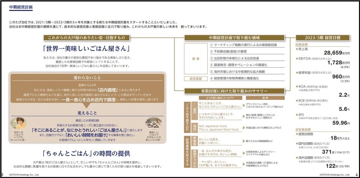 f:id:michsuzuki:20201104053256j:plain