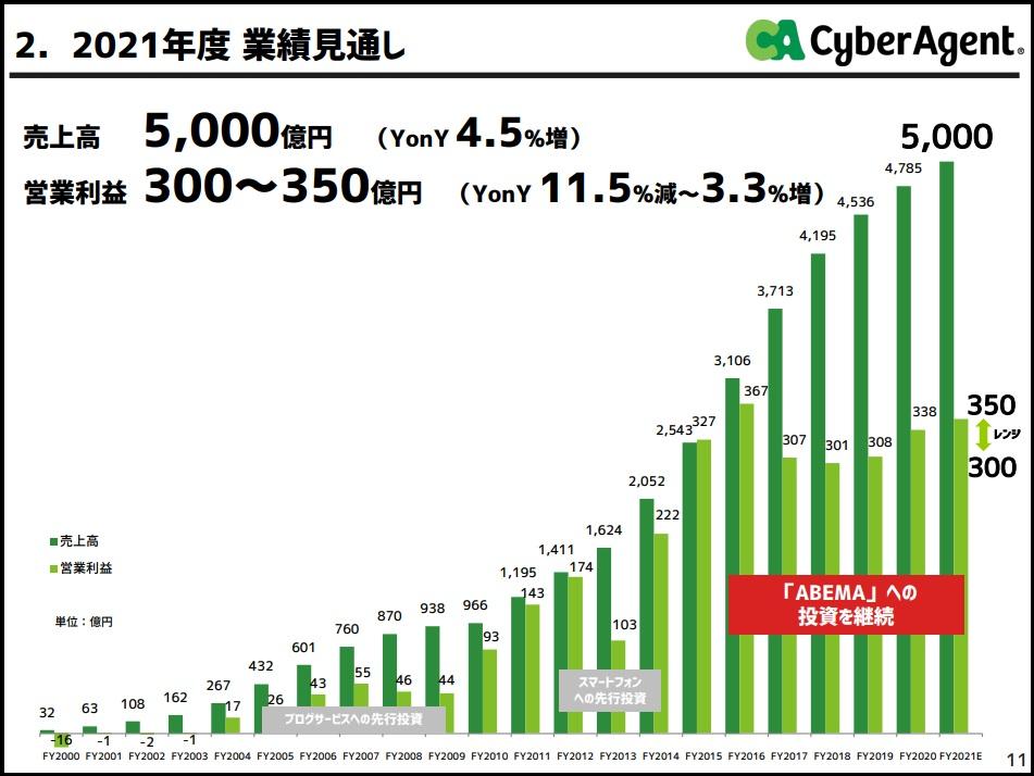 f:id:michsuzuki:20201206061312j:plain