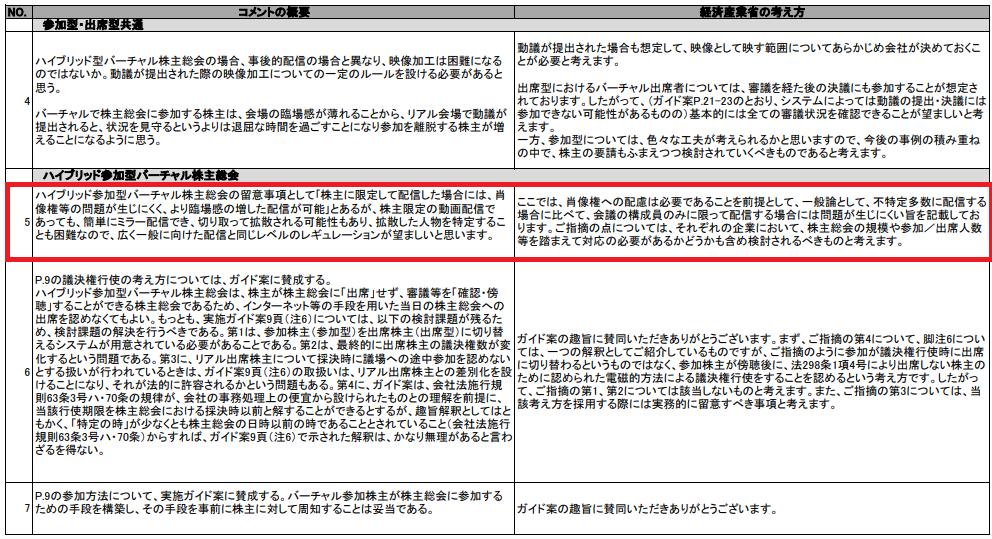 f:id:michsuzuki:20210115233824p:plain