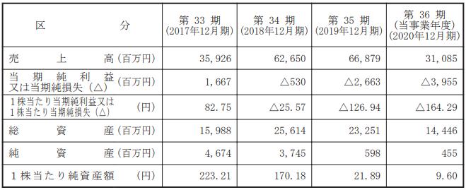f:id:michsuzuki:20210320235400p:plain