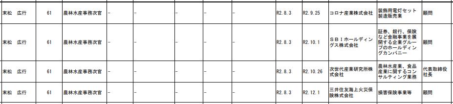 f:id:michsuzuki:20210404033902p:plain