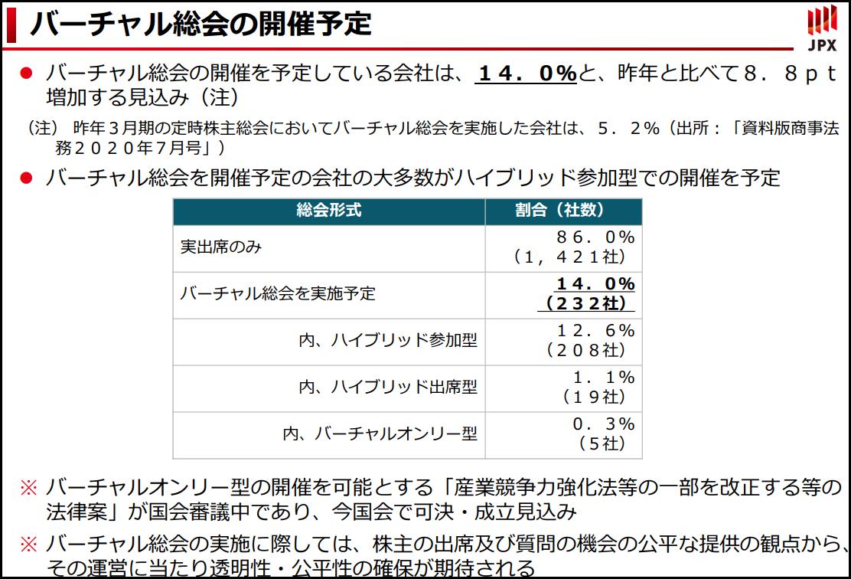f:id:michsuzuki:20210611162822p:plain