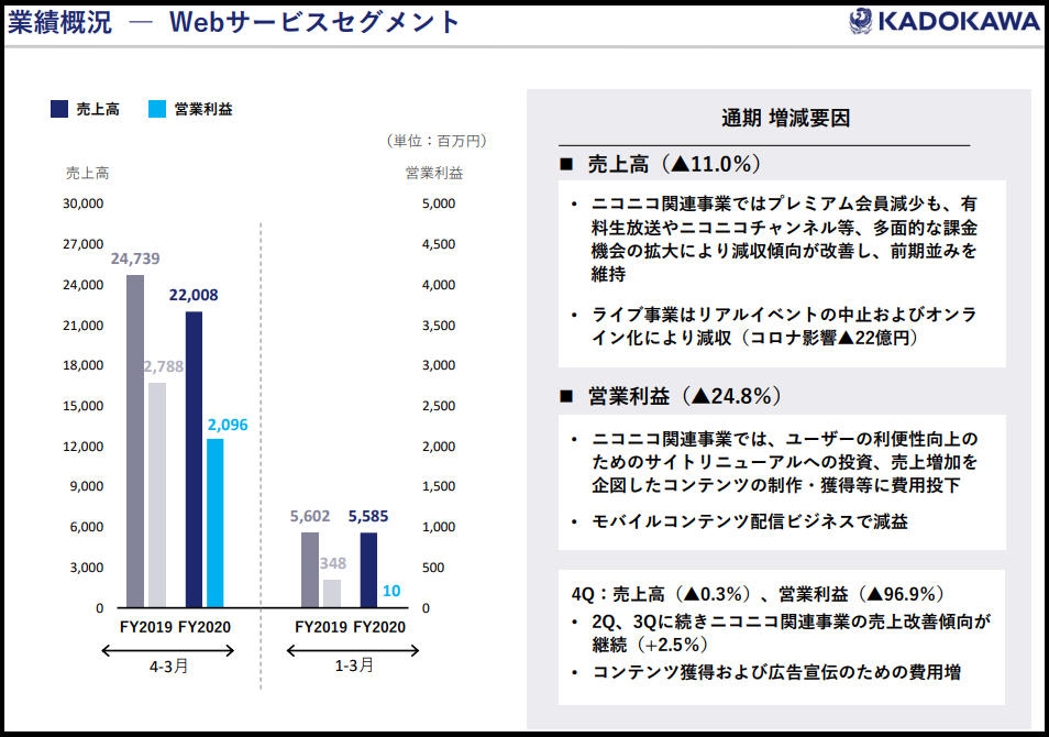 f:id:michsuzuki:20210620212808p:plain