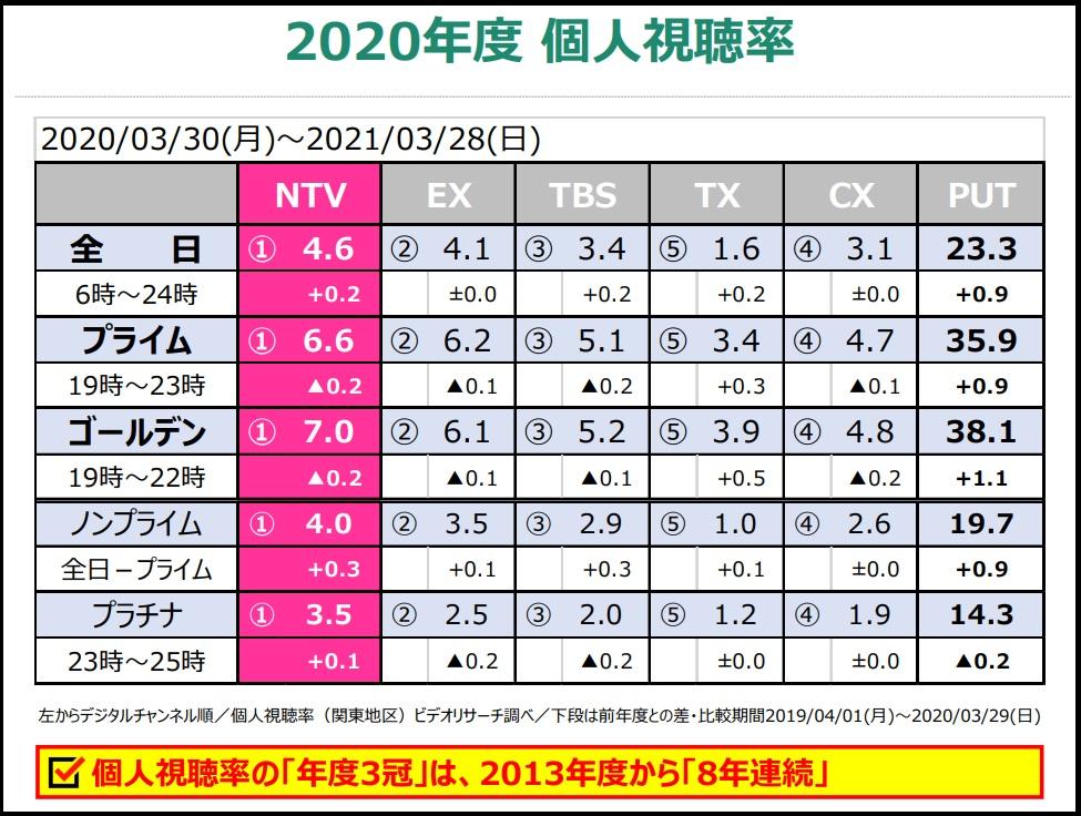 f:id:michsuzuki:20210628155422j:plain