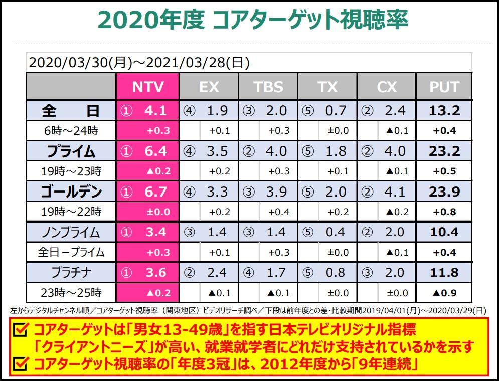 f:id:michsuzuki:20210628155510j:plain
