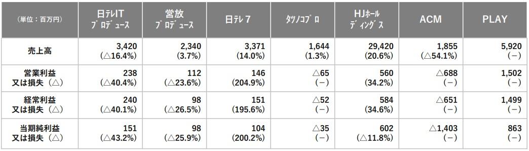 f:id:michsuzuki:20210629050328j:plain