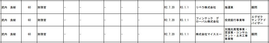 f:id:michsuzuki:20210630150503j:plain