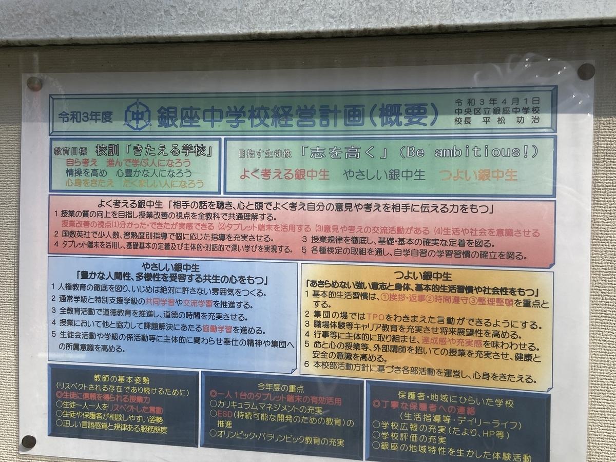 f:id:michsuzuki:20210719145358j:plain