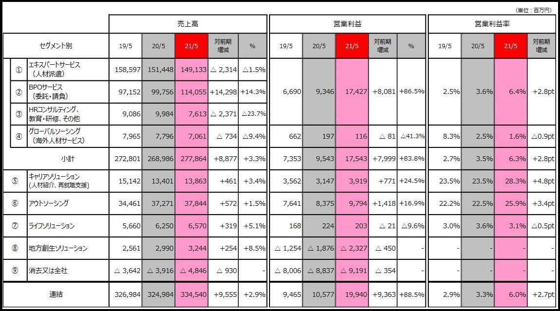 f:id:michsuzuki:20210818144802j:plain