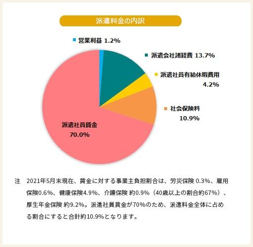 f:id:michsuzuki:20210820030836j:plain