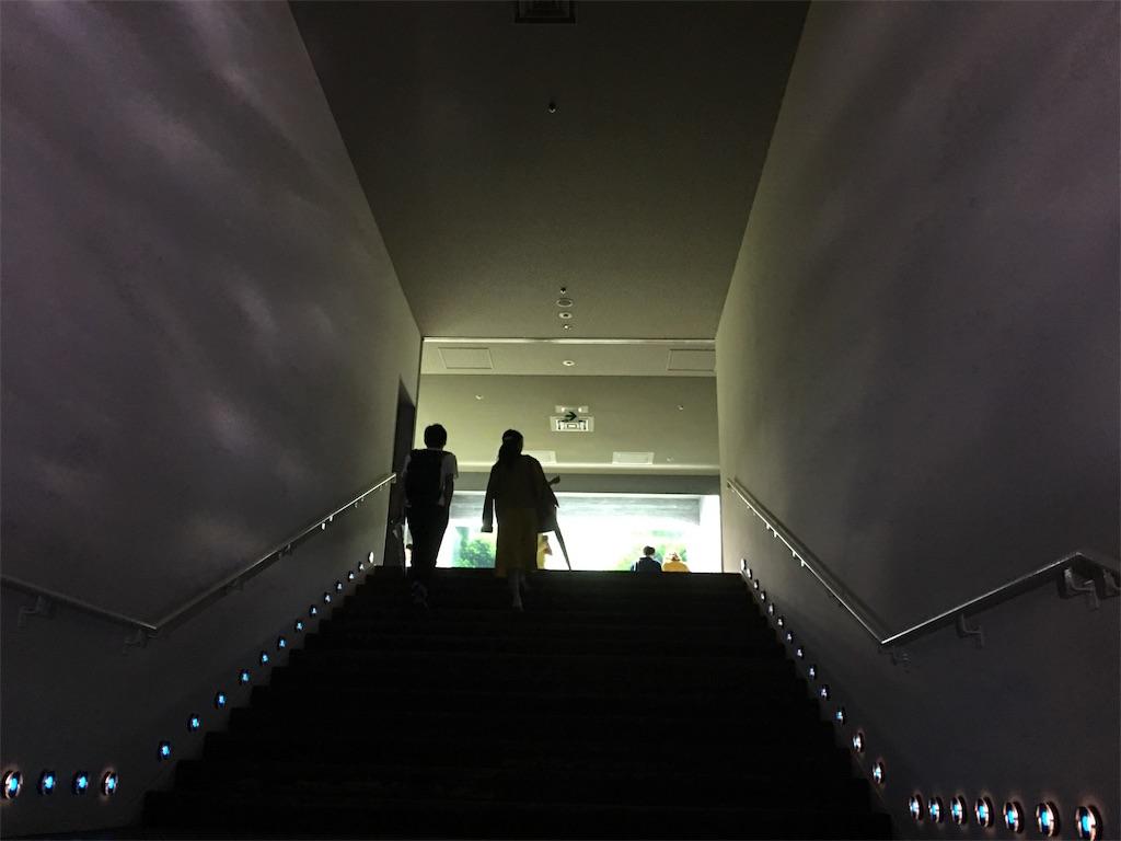 f:id:michul:20170619205849j:image
