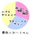 [グラフ][べつやく]最近のみーちゃん-2