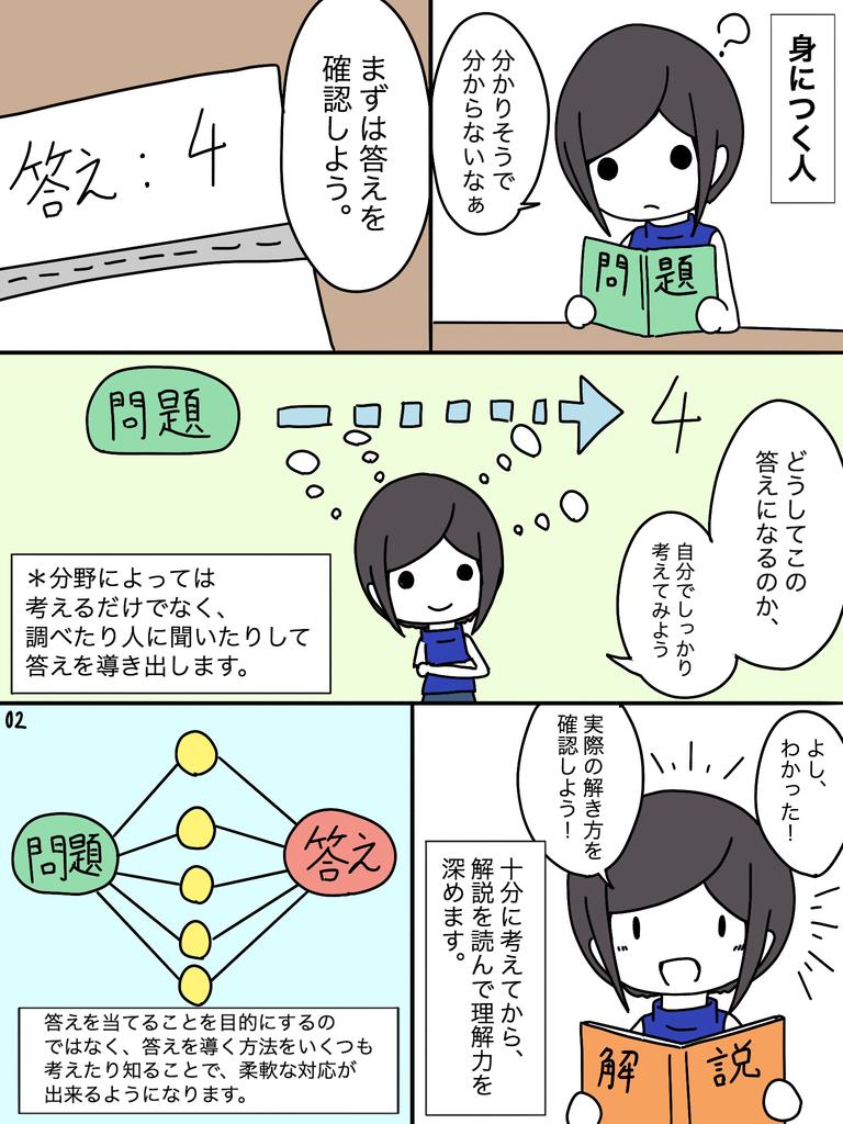 f:id:micorunblog:20180923131243j:plain