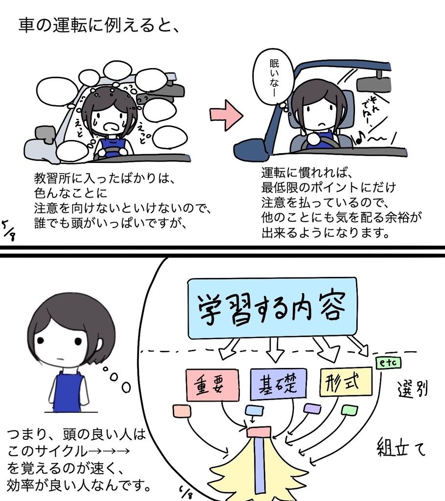f:id:micorunblog:20181021122744j:plain
