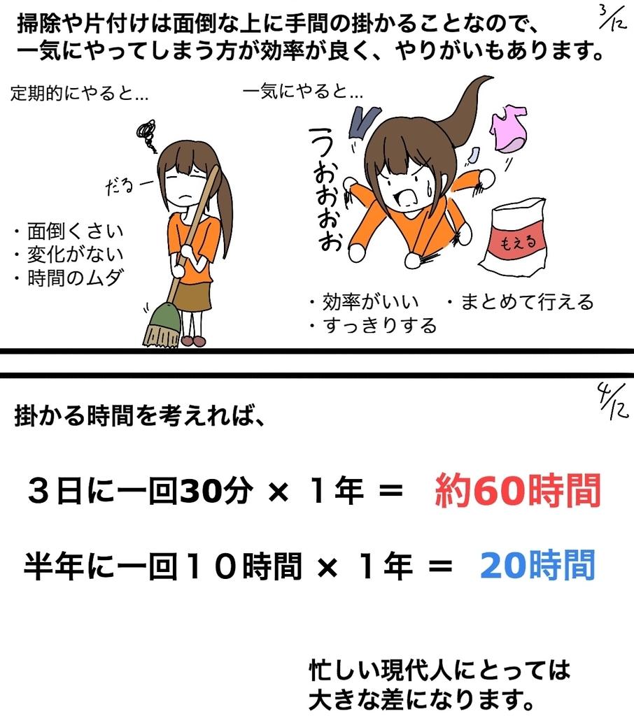 f:id:micorunblog:20181028162658j:plain