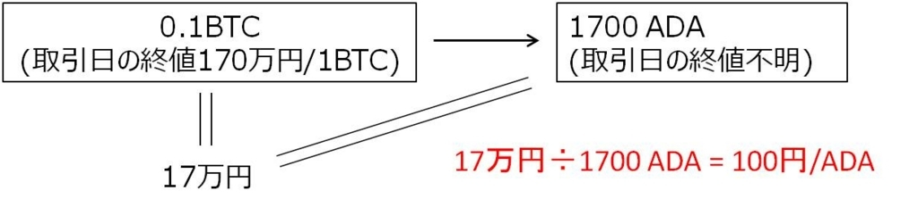 f:id:microbiologist:20180104181637j:plain