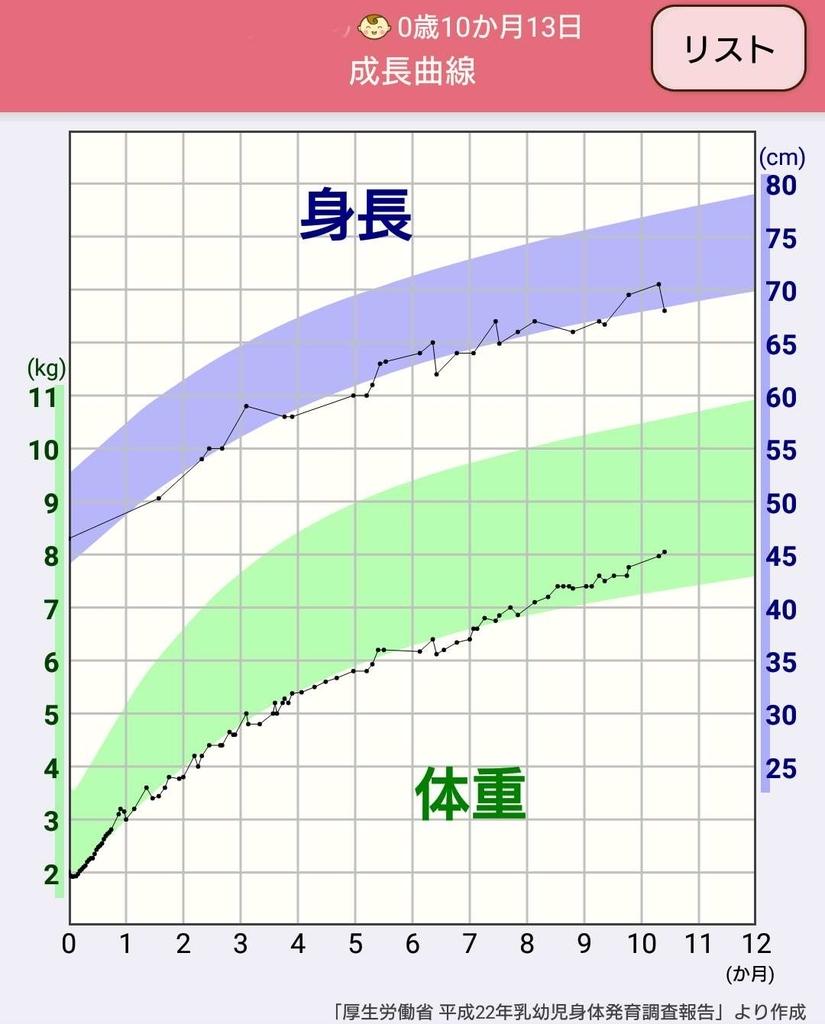 f:id:mid40-shinmaipapa:20181124231919j:plain
