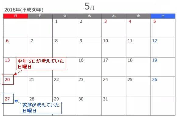 カレンダーは日曜始まり派月曜始まり派どっち 中年