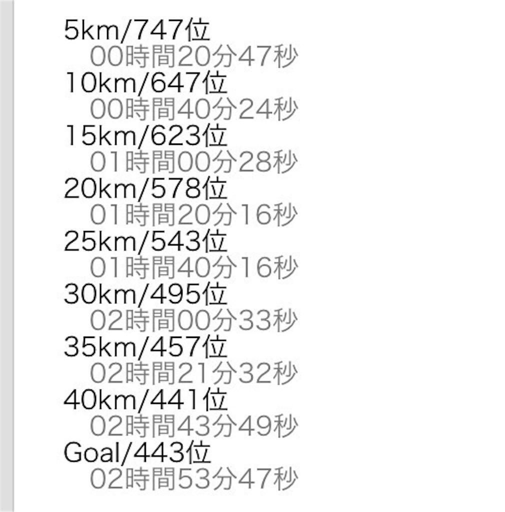 f:id:middledistance:20161218162047j:image
