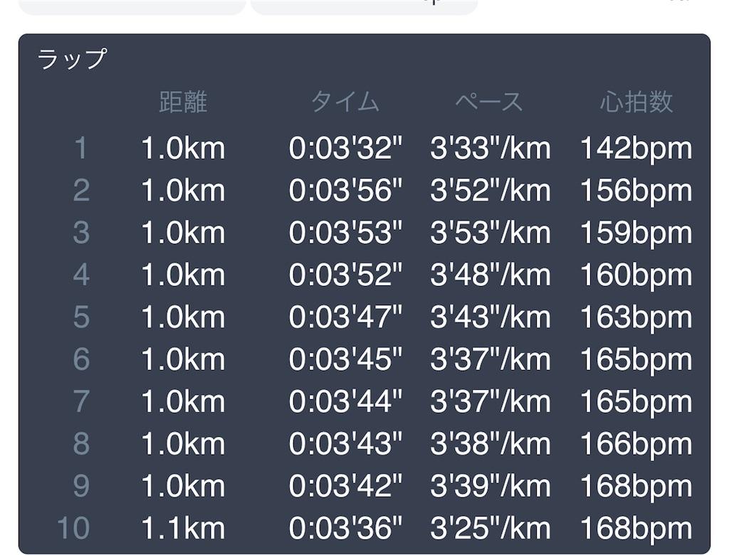 f:id:middledistance:20171223005544j:image