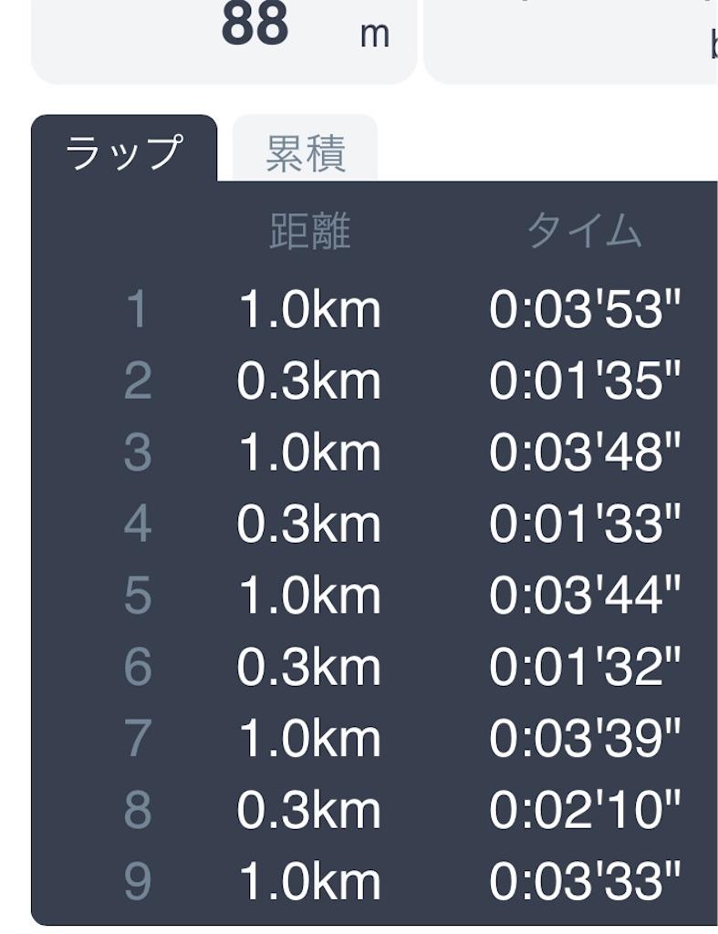 f:id:middledistance:20180628144656j:image