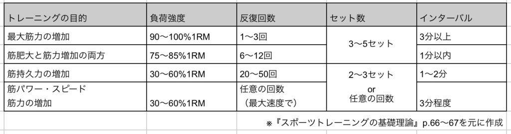 f:id:midemgen:20180208174027j:plain