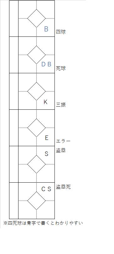 f:id:midllepapa:20201021171207p:plain