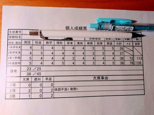 確認用の1枚の成績票
