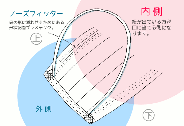 f:id:midori-miamoto:20170330062814p:plain