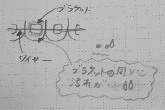 f:id:midori32:20150223220038j:plain