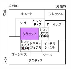 f:id:midori32:20150511225551p:plain