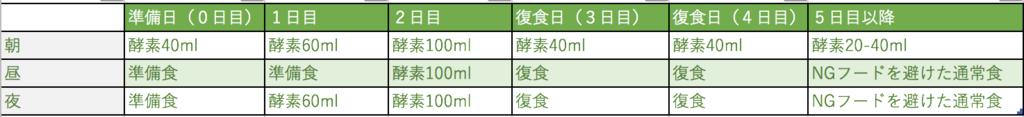 f:id:midori32:20171102014952p:plain