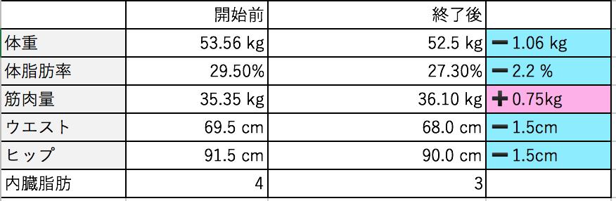 f:id:midori32:20171102021239p:plain