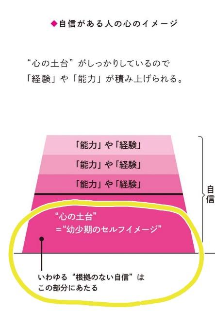 f:id:midori32:20180420121140j:plain
