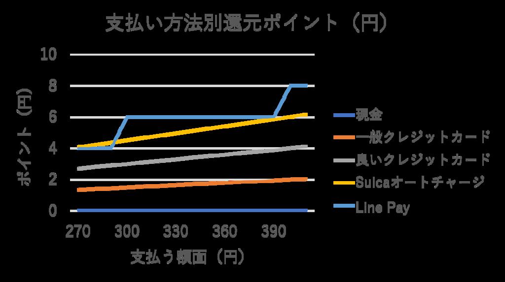f:id:midori_d:20171021131457p:plain