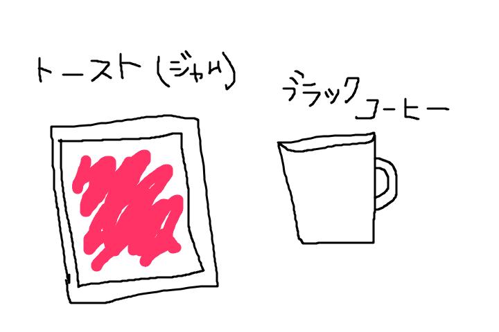 f:id:midori_kimidori:20170222004457p:plain
