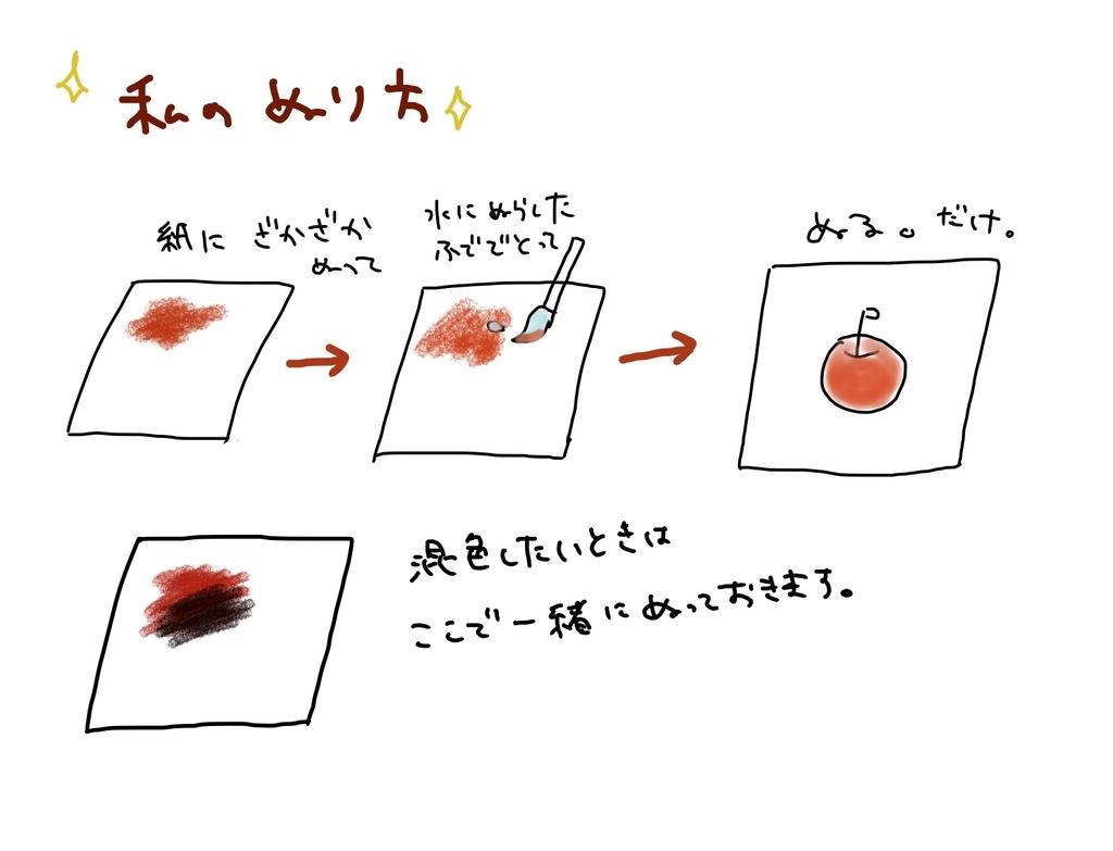 f:id:midorikaze_9375:20190303144257j:plain