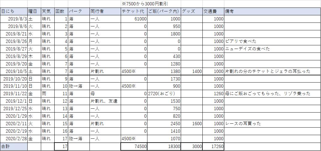 f:id:midorikaze_9375:20200720220627p:plain