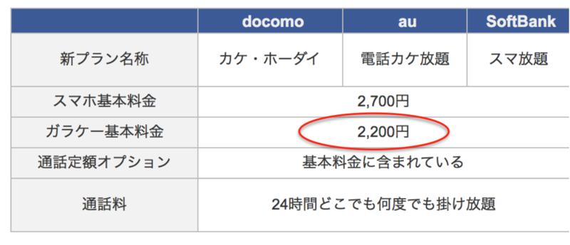 f:id:midorikuma:20150104122018p:plain