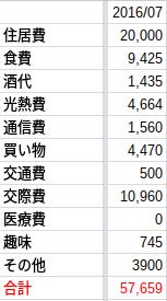 f:id:midorikuma:20160821125019p:plain