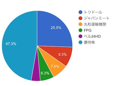 f:id:midorikuma:20160903072528p:plain