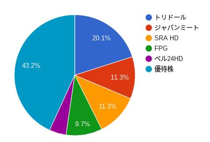 f:id:midorikuma:20161001092649p:plain
