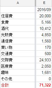 f:id:midorikuma:20161008131052p:plain