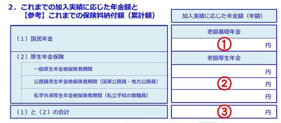 ねんきん定期便表面2