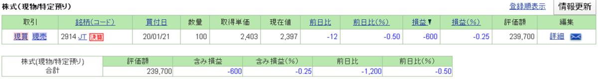 f:id:midorinekox:20200121212712p:plain
