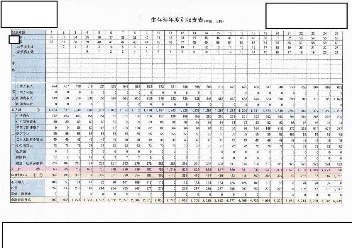 f:id:midorinekox:20200215150553j:plain