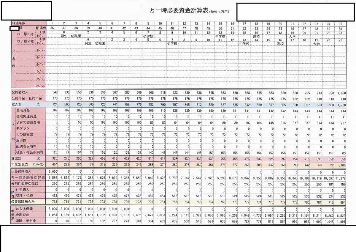 f:id:midorinekox:20200215151230j:plain
