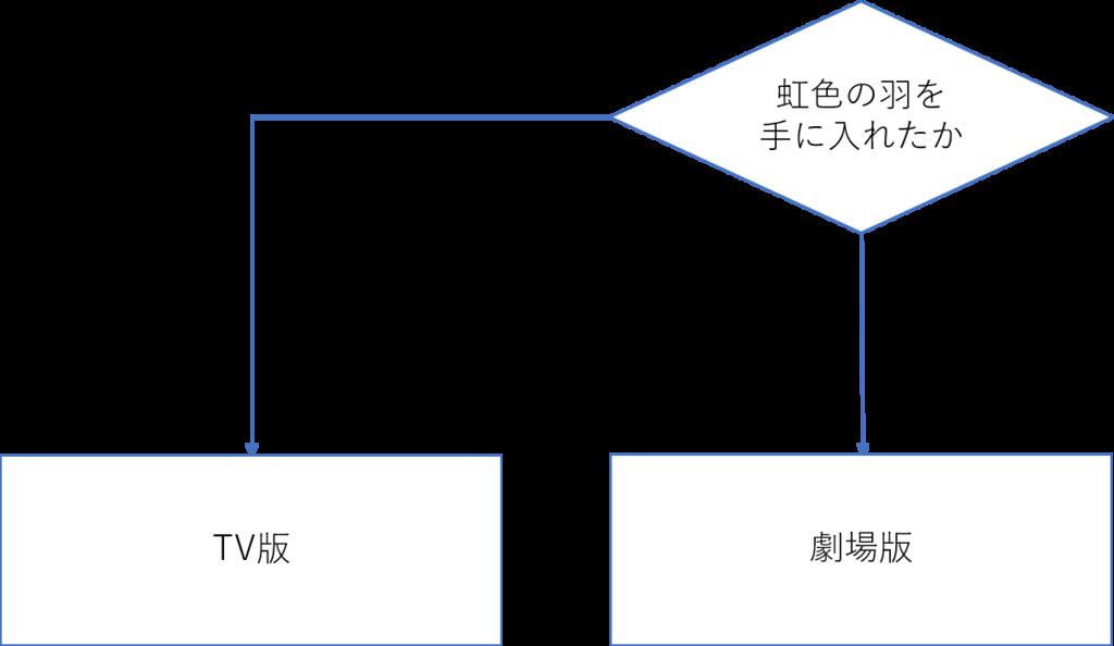 f:id:midoumairu:20170729100218p:plain