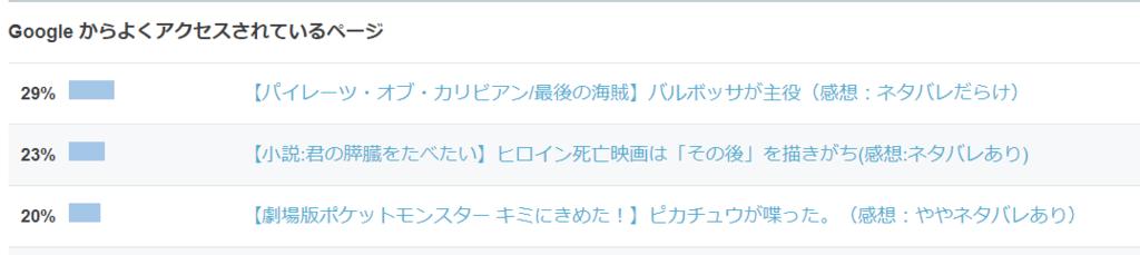 f:id:midoumairu:20170802212048p:plain