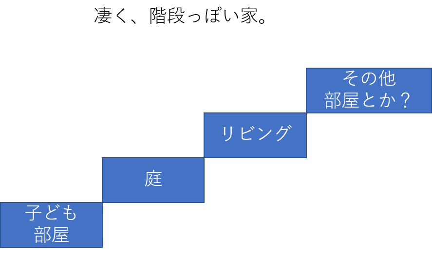 f:id:midoumairu:20180722111335p:plain
